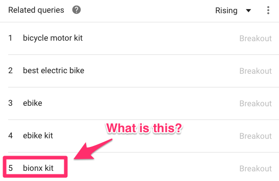 electric bike kit related trends